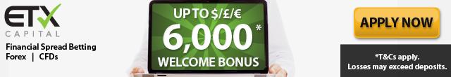 Joining Bonus ETX Capital